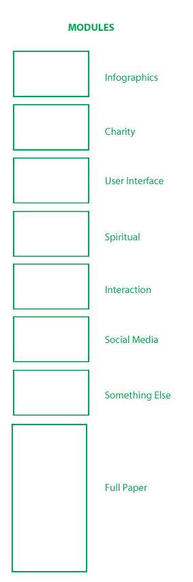 modules idea