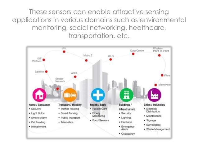 sensing-as-a-service-saas-mobile-sensing-middleware-openiot-29-638