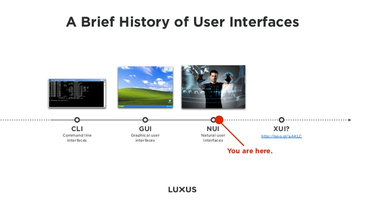 user-interface-zeitgeist-2012-2-728